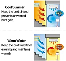 AMENZ Cortina Mosquitera para Puertas Cortina de Aislamiento Térmico Grueso Algodón Aislamiento Acústico para Correderas Balcones - Gris 90x195cm(35x76inch): Amazon.es: Hogar