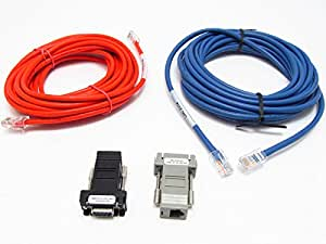 Hp 647980 001 Service Processor Cable Adapter Set The