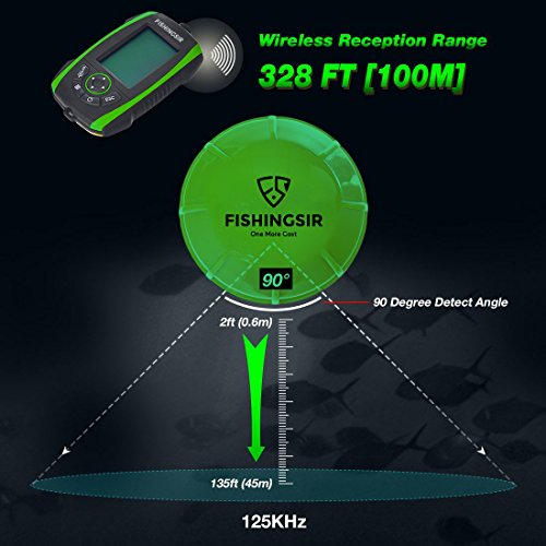 Wireless portable fish finder fishfinder with sonar sensor for How does a fish finder work