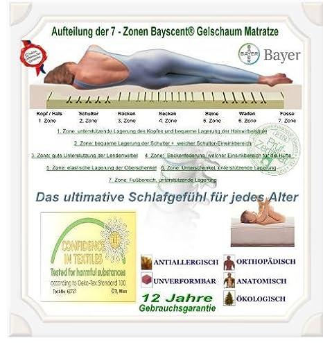 Firma Knowhow Bays Cent 7 Zonas Colchón de Espuma de Gel Gel Colchón 90 x 190: Amazon.es: Hogar
