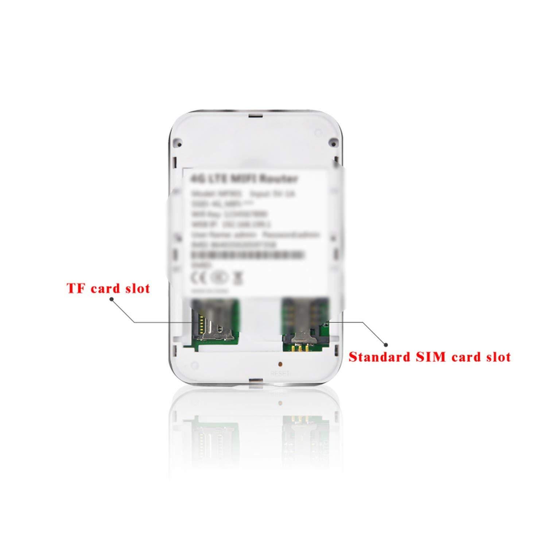 Amazon.com: Routers4G LTE - Extensor de módem inalámbrico ...