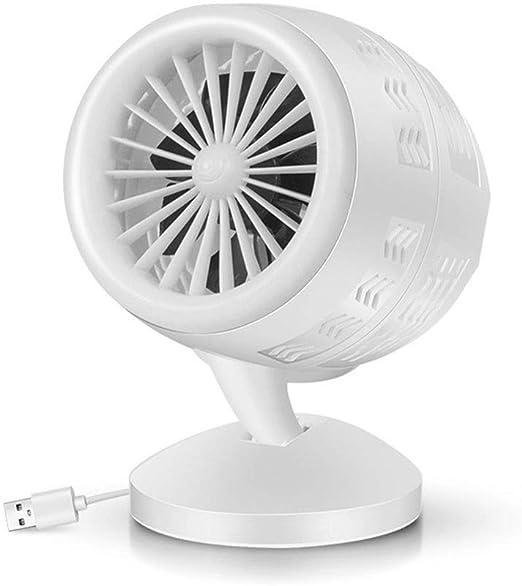 Chenteshangmao USB Aire Acondicionado Ventilador De Doble Hoja ...