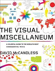 [ [ [ The Visual Miscellaneum: A Colorful Guide to the World's Most Consequential Trivia[ THE VISUAL MISCELLANEUM: A COLORFUL GUIDE TO THE WORLD'S MOST CONSEQUENTIAL TRIVIA ] By McCandless, David ( Author )Nov-01-2009 Paperback