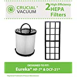 Filter Kit for Eureka Airspeed Series Vacuums; Compare to Eureka Filter Nos. DCF21, HF7 and Part Nos. 67821, 68931, 68931A, EF91, EF-91, EF-91B; Designed & Engineered by Think Crucial