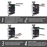 GFCI Outlet, Ryanbrat 20Amp 120V Self-Test