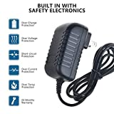 SupplySource AC Adapter for Logitech Driving