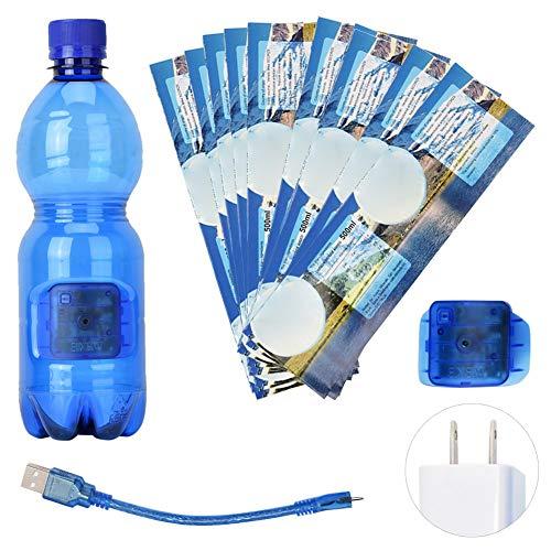 Water Bottle Camera - 8