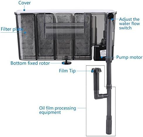 Cuelgue del filtro del acuario Filtro del tanque de peces Filtro de potencia del tanque de peces colgante externo(SM-840): Amazon.es: Productos para mascotas