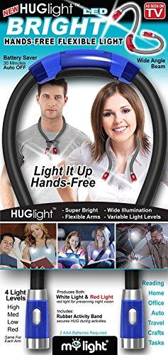 Turn On My Led Light