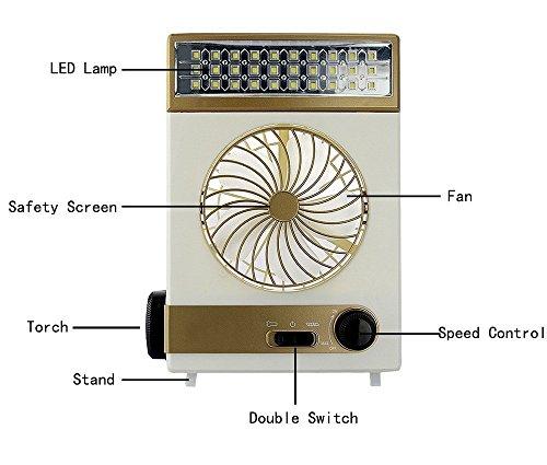 KASQA Solar Table Lamp Mini Fan 3 in 1 Multi-function Portable Eye-Care Desk Light Flashlight Solar Light For Adult Children Home Camping Solar Cooling Fans(Gold) by SUAYAN (Image #2)