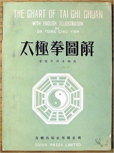 tai chi english translatation