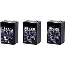 6V 4.5AH Battery Replaces Lucky Duck Rapid Flyer Mallard Hen Decoy - 3 Pack