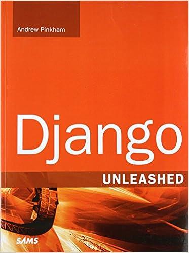 django site templates.html