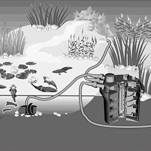 TKT-11 Pond Pressure Bio Filter 4000GAL W/ 13W UV Sterilizer Light 10000L Koi Water 61AxOLX05JLSL1000_