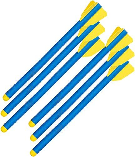 Most Popular Throwing Equipment