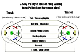 4 Pin Flat Trailer Wiring in addition Trailer Wiring Codes Terminal Wire as well Wiring Diagram Electric Trailer Kes together with 8 Pin Trailer Wiring Adapter in addition 7 Wire Trailer Plug Diagram. on 6 pin round trailer wiring diagram