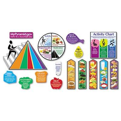 TREND MyPyramid.gov-Steps to a Healthier You Bulletin Board Set, 16/Set - Mypyramid Gov Steps