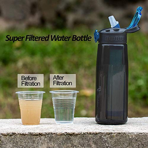 EJEAS Water Filter Bottles 22 Ounce Water Bolttle with 2 Replaceable 4-Stage Integrated Filter Straw BPA Free for Hiking, Camping, Backpacking and Travel