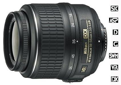 Review Nikon AF-S 18-55mm f/3.5-5.6G