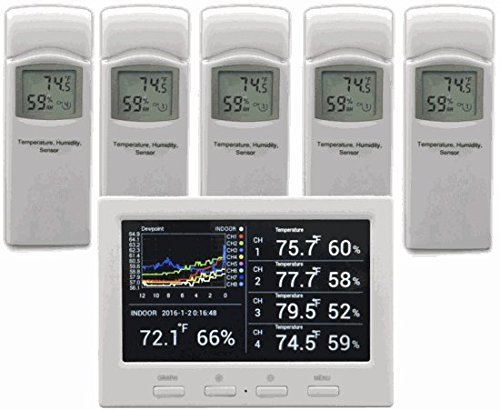 Ambient Weather WS-3000-X5 Wireless Thermo-Hygrometer with Logging, Graphing, Alarming, Radio Controlled Clock with 5 Remote Sensors