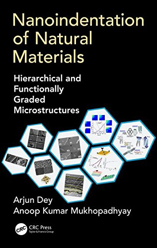 Nanoindentation of Natural Materials: Hierarchical and Functionally Graded Microstructures