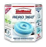 UniBond Aero 360 Moisture Absorber Refills, Pack of 2
