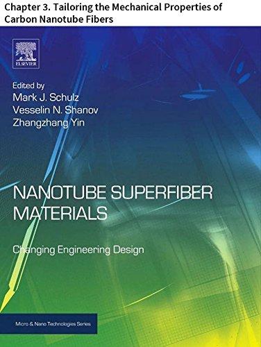 Iii+ Direct Thermal - Nanotube Superfiber Materials: Chapter 3. Tailoring the Mechanical Properties of Carbon Nanotube Fibers (Micro and Nano Technologies)