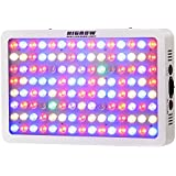 HIGROW Optical Lens-Series 600W Full Spectrum LED Grow Light for Indoor Plants Veg and Flower, Garden Greenhouse Hydroponic Grow Light. (12-Band, 5W/LED)