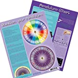 The New Age Source Information Chart English Pendulum Each