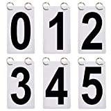 number flip chart - GOGO 6 Sets Score Reporter, Number Flip Chart for Scoreboard, 0-9 Replacement Cards-Black