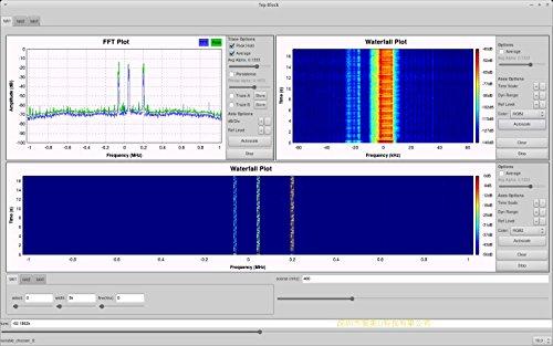 SaferCCTV(TM) USB DVB-T & RTL-SDR Realtek RTL2832U & R820T DVB-T Tuner  Receiver MCX Input Antenna for SDR Radio Receiver Scanner HAM Radio  Windows7 FM