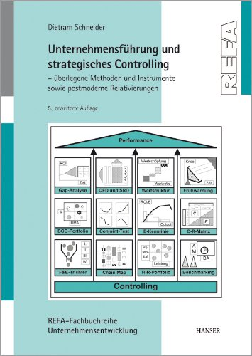 Unternehmensführung und strategisches Controlling Gebundenes Buch – 6. Juni 2007 REFA Dietram Schneider 3446413162 Wirtschaft