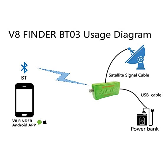 Amazon.com: Chengsaikeer Mini Satellite Signal Finder HD DVB-S2 Bluetooth Control via Android IO APP: Toys & Games