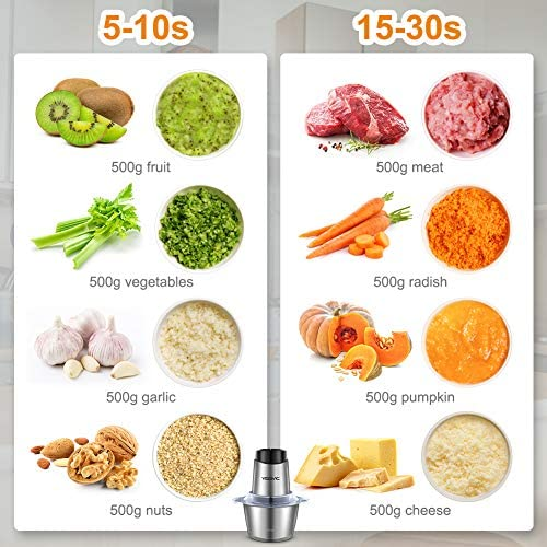 YISSVIC Mini Food Chopper Food Processor Electric 500W 2L Stainless Steel Bowl 2 Speed Meat Grinder for Vegetables, Fruits, Cheese and Meat, 4 Bi-Level Blades