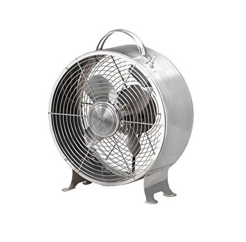 Desk Fan 10