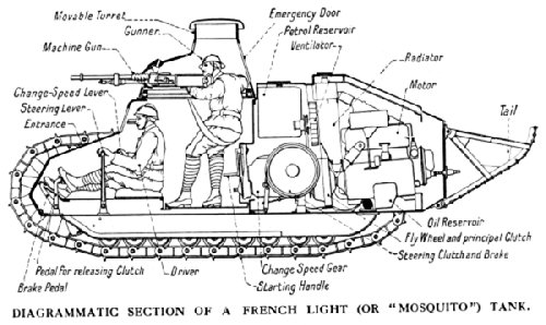 Home Comforts LAMINATED POSTER Diagram of internal Layout of French Renault FT-17 Char Mitrailleur Mosquito Tank, 1918.