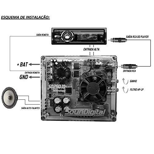 SounDigital SD 250 1D Nano 1 Ohm 250W Monoblock Amplifier (Renewed)