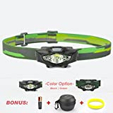 HEIMDALL Mini Size Led Headlamp Flashlight with Red Light for Running, Hiking, Camping & DIY Chores. Head Flashlight IPX6 Water Resistant, 115lumen, 6 Light Modes, 1AA Battery(included)Long Last
