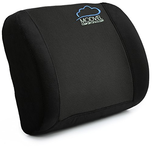 List Of The Top 10 Posture Now Corrector You Can Buy In