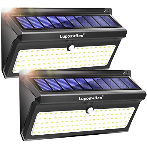 Led Street Light Panel in US - 8