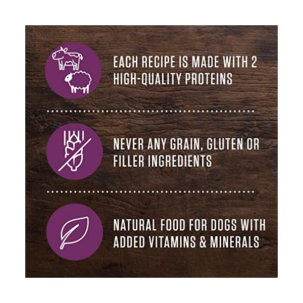 Rachael Ray Nutrish PEAK Natural Wet Dog Food 5