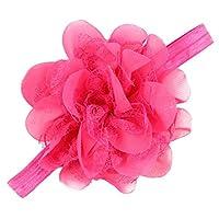 Besde Kids Baby Girls Head Wraps Elastic Cloth Flower Headband Hair Band (Hot...