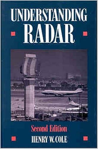 Understanding Radar, Second Edition