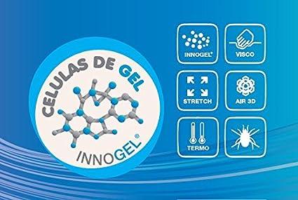 RestBed Bio Memory - Colchón Viscoelástico INNOGEL, Blanco, 150x190x26cm
