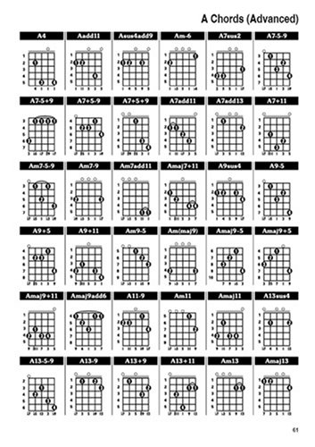 The Charango Chord Bible Gceae Standard Tuning 1 728 Chords Tobe