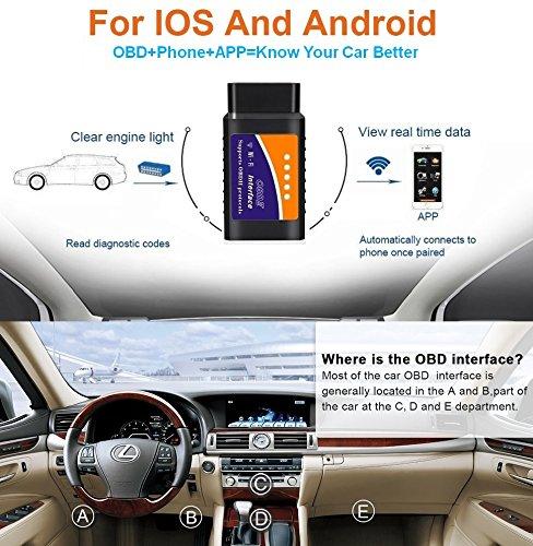 Android e Windows Friencity Car WIFI OBD 2 OBD2 OBD ii Adattatore per scanner per iPhone IOS Controllare la luce del motore per lanno 1996 e veicoli pi/ù recenti Auto Diagnostic Scan Code Reader