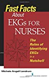 Fast Facts About EKGs for Nurses: The Rules of