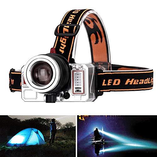 Hot Sale!DEESEE(TM)Waterproof T6 LED 2200Lm Zoomable Bicycle Headlamp