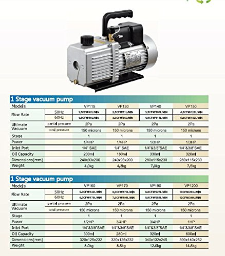 Buy 15 micron vacuum pump