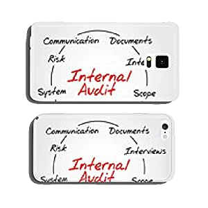 Hand drawn Internal Audit - Business Vector Concept cell phone cover case Samsung S5